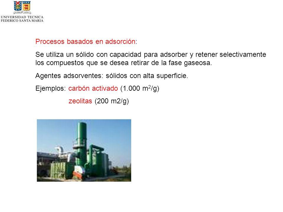 Procesos basados en adsorción: Se utiliza un sólido con capacidad para adsorber y retener selectivamente los compuestos que se desea retirar de la fase gaseosa.