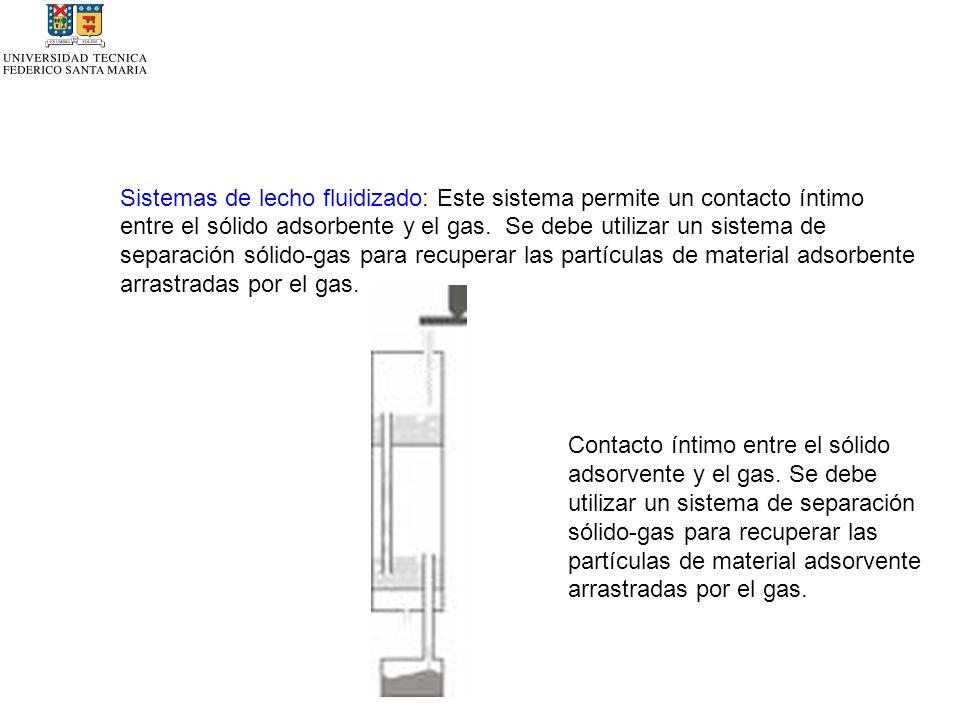 Sistemas de lecho fluidizado: Este sistema permite un contacto íntimo entre el sólido adsorbente y el gas.