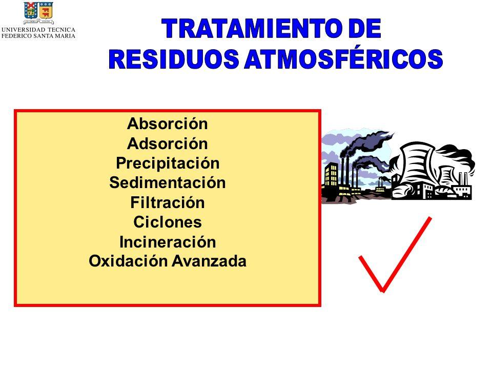 Absorción Adsorción Precipitación Sedimentación Filtración Ciclones Incineración Oxidación Avanzada