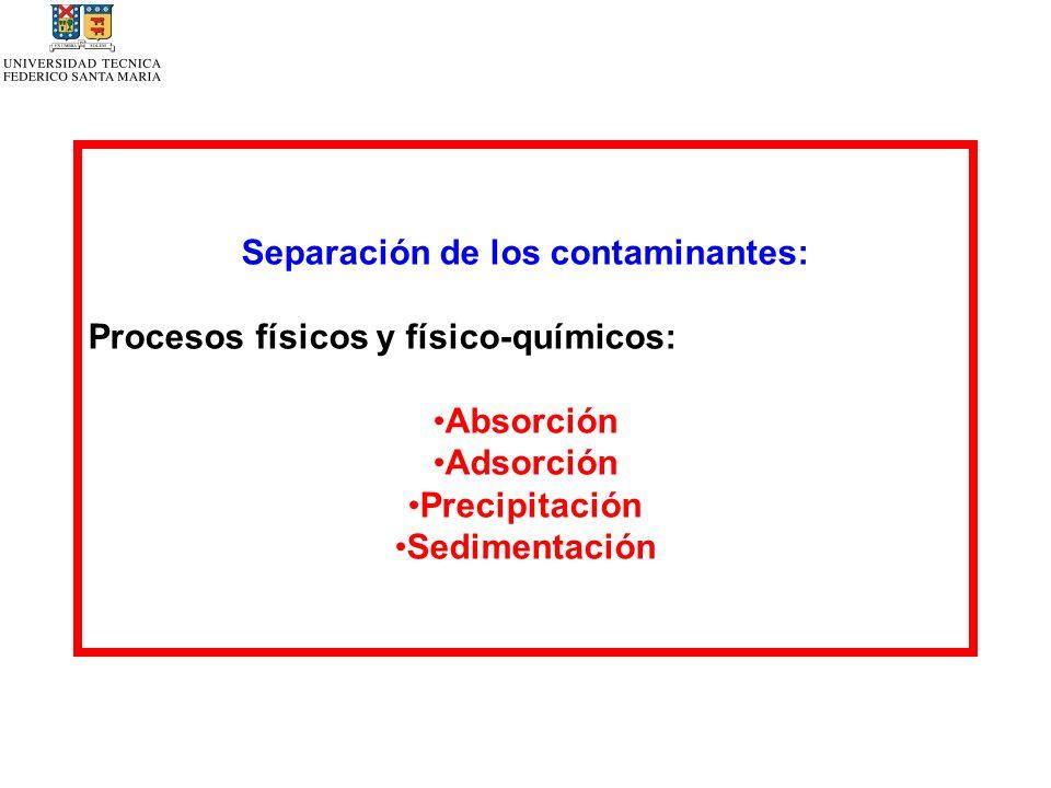 Separación de los contaminantes: Procesos físicos y físico-químicos: Absorción Adsorción Precipitación Sedimentación