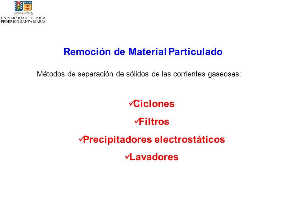 Remoción de Material Particulado Métodos de separación de sólidos de las corrientes gaseosas: Ciclones Filtros Precipitadores electrostáticos Lavadores