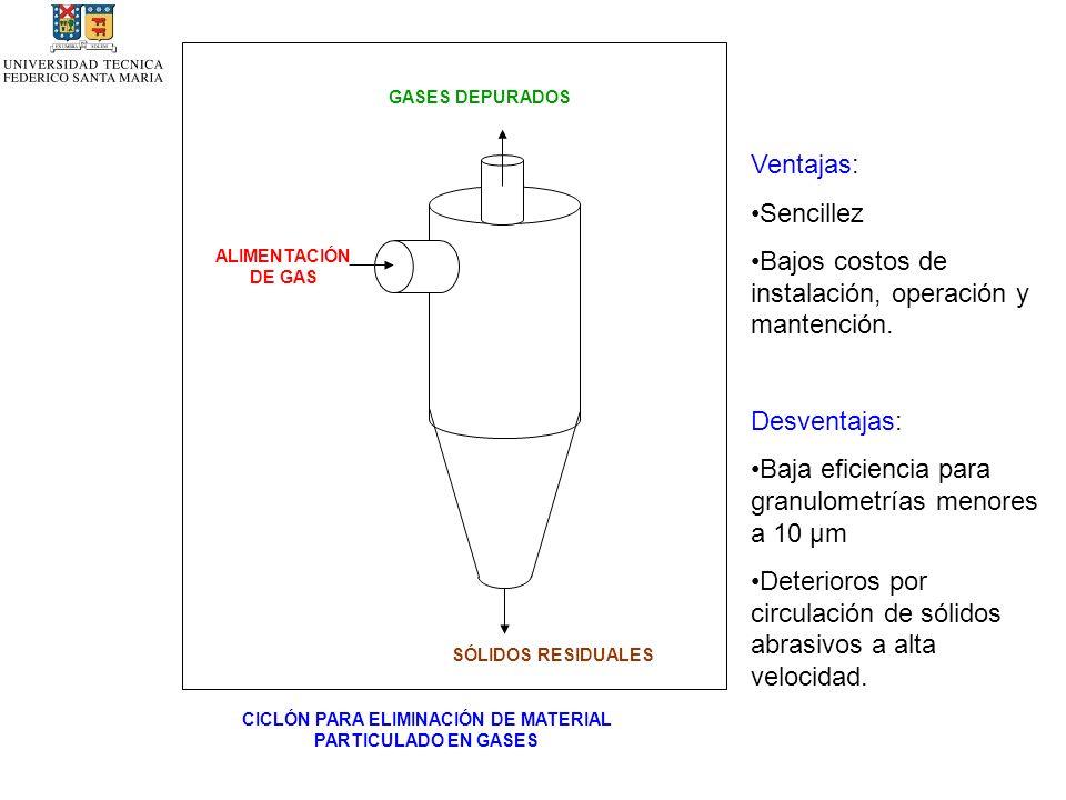 SÓLIDOS RESIDUALES GASES DEPURADOS ALIMENTACIÓN DE GAS CICLÓN PARA ELIMINACIÓN DE MATERIAL PARTICULADO EN GASES Ventajas: Sencillez Bajos costos de instalación, operación y mantención.