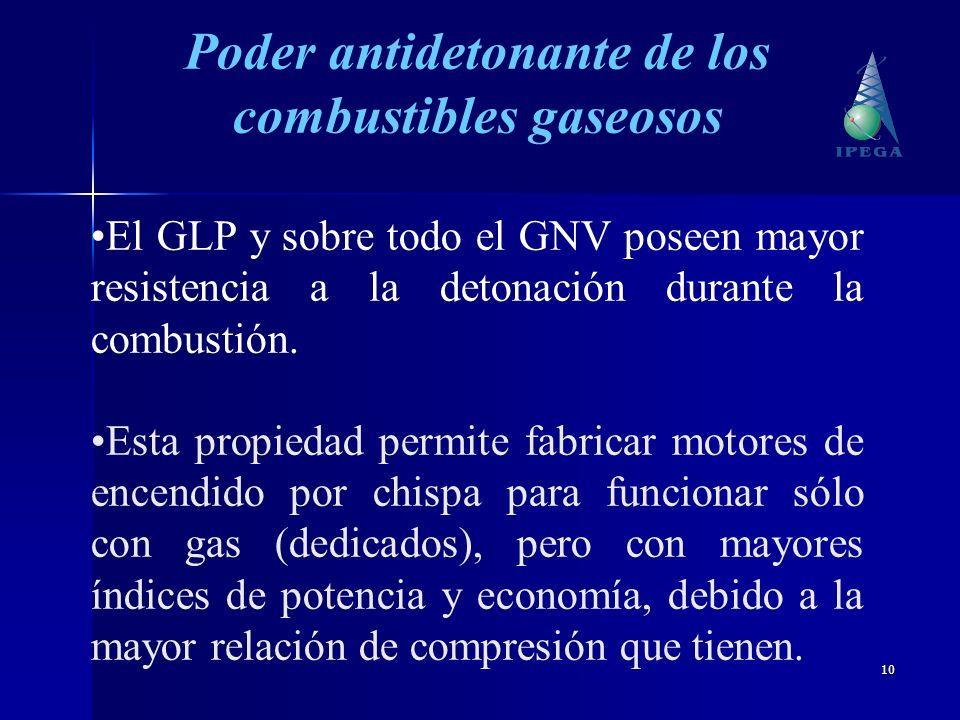 10 Poder antidetonante de los combustibles gaseosos El GLP y sobre todo el GNV poseen mayor resistencia a la detonación durante la combustión. Esta pr