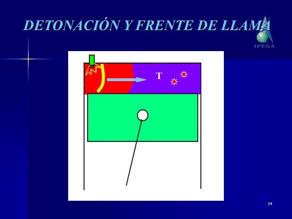 14 DETONACIÓN Y FRENTE DE LLAMA T