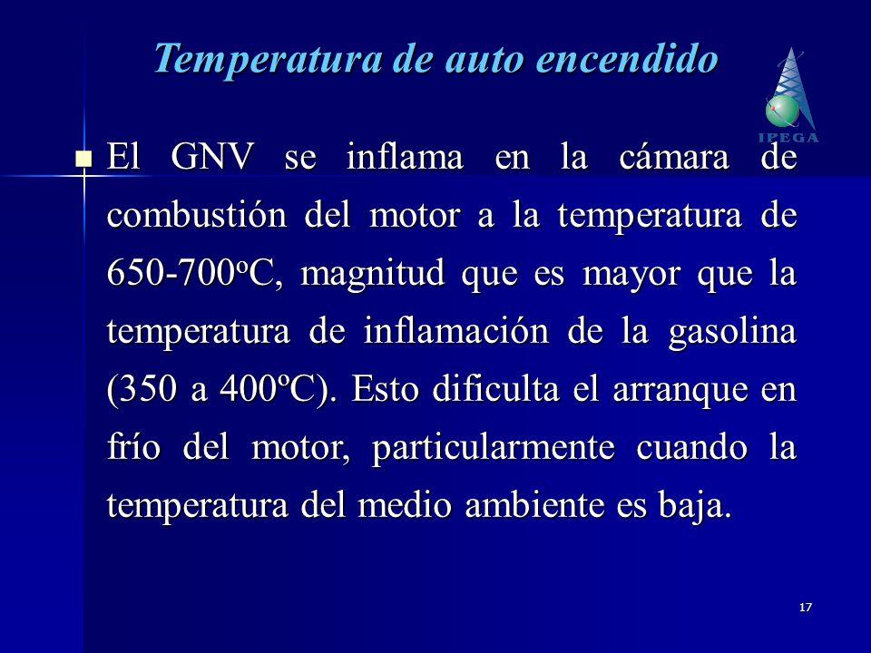 17 El GNV se inflama en la cámara de combustión del motor a la temperatura de 650-700 o C, magnitud que es mayor que la temperatura de inflamación de