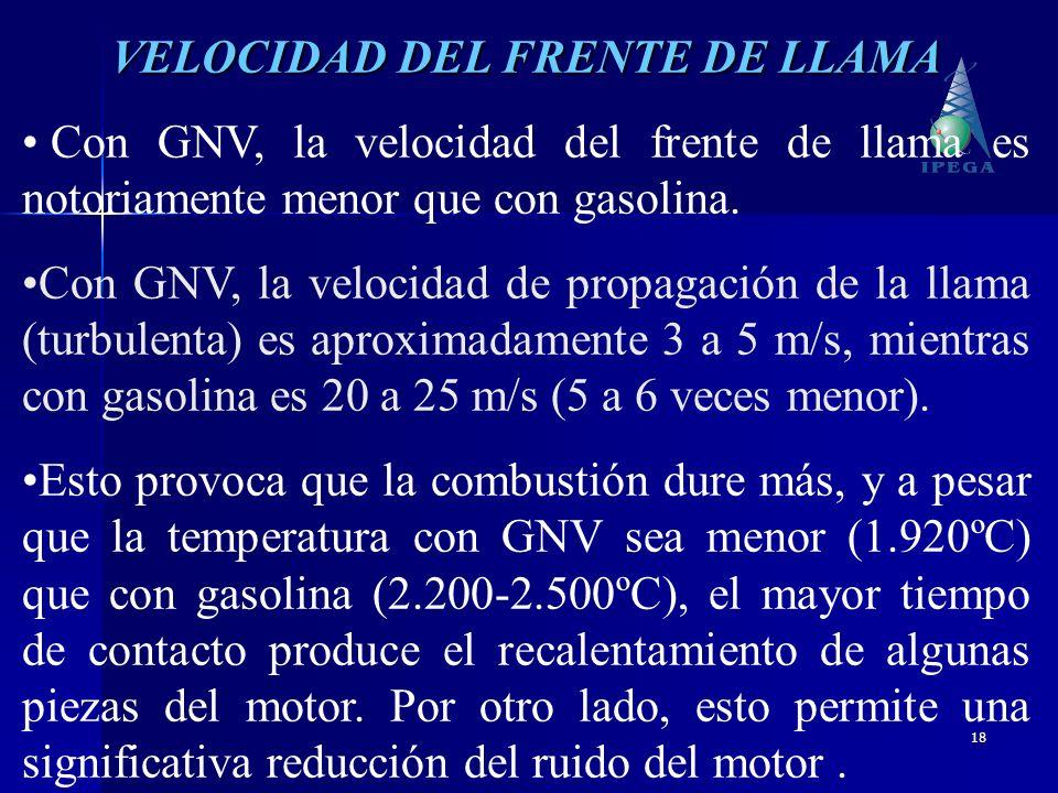 18 VELOCIDAD DEL FRENTE DE LLAMA Con GNV, la velocidad del frente de llama es notoriamente menor que con gasolina. Con GNV, la velocidad de propagació