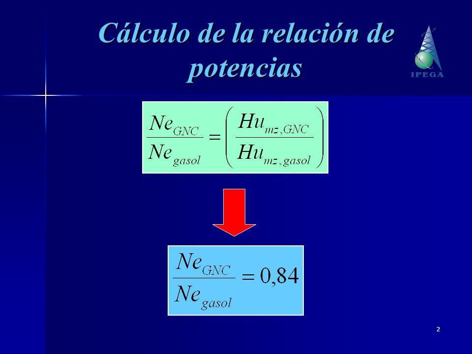 2 Cálculo de la relación de potencias