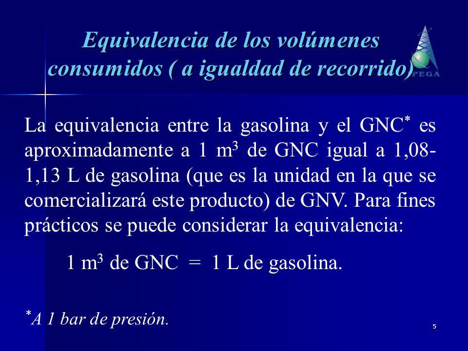 5 La equivalencia entre la gasolina y el GNC * es aproximadamente a 1 m 3 de GNC igual a 1,08- 1,13 L de gasolina (que es la unidad en la que se comer