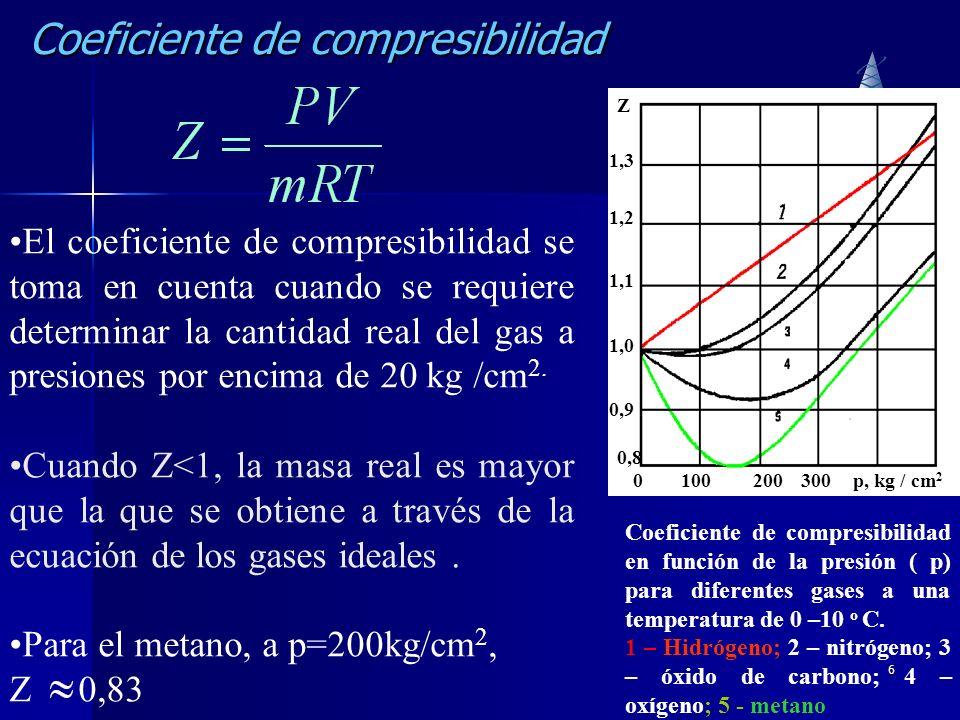 6 Coeficiente de compresibilidad El coeficiente de compresibilidad se toma en cuenta cuando se requiere determinar la cantidad real del gas a presione