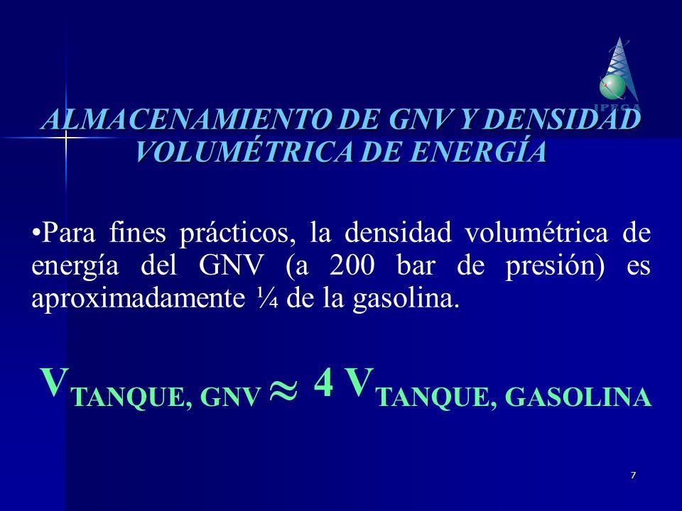 7 ALMACENAMIENTO DE GNV Y DENSIDAD VOLUMÉTRICA DE ENERGÍA Para fines prácticos, la densidad volumétrica de energía del GNV (a 200 bar de presión) es a