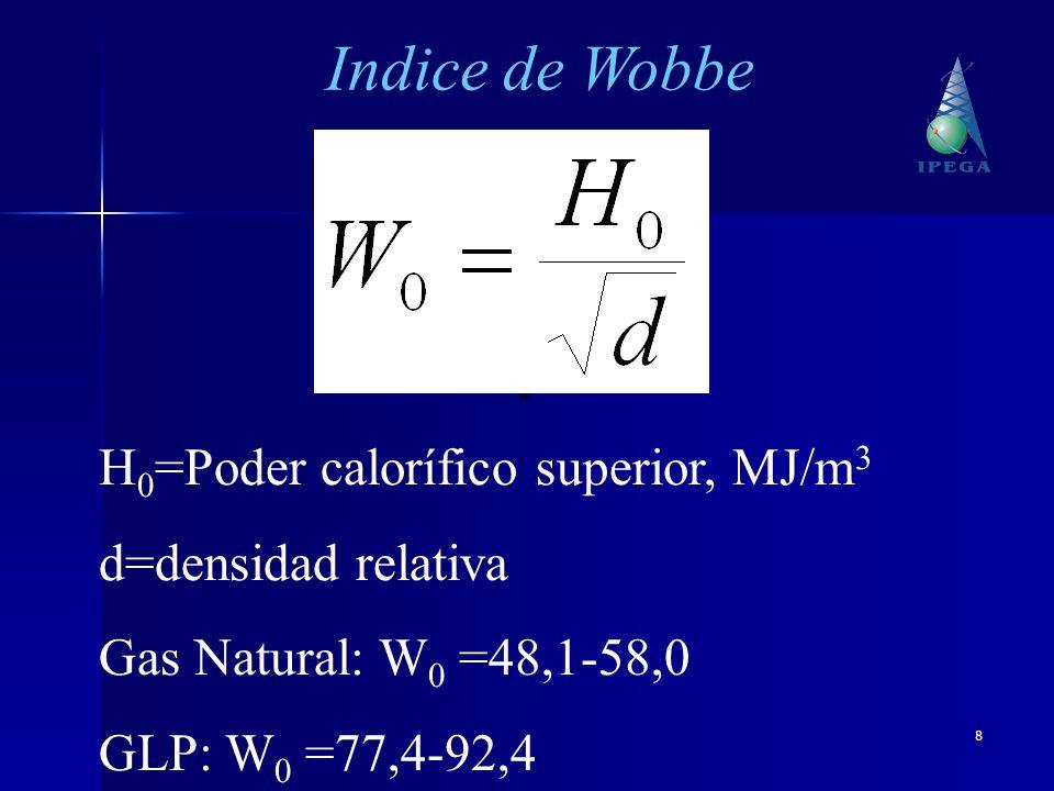 8 Indice de Wobbe H 0 =Poder calorífico superior, MJ/m 3 d=densidad relativa Gas Natural: W 0 =48,1-58,0 GLP: W 0 =77,4-92,4