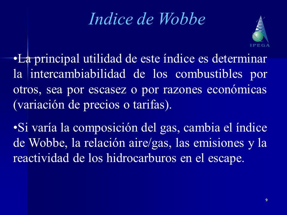 9 Indice de Wobbe La principal utilidad de este índice es determinar la intercambiabilidad de los combustibles por otros, sea por escasez o por razone