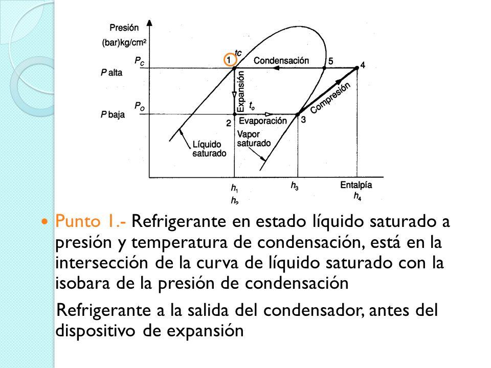 Trazado Ciclo Ideal o Teórico de Refrigeración por Compresión de Vapor Hipótesis sobre el ciclo: La vaporización y la condensación del refrigerante se