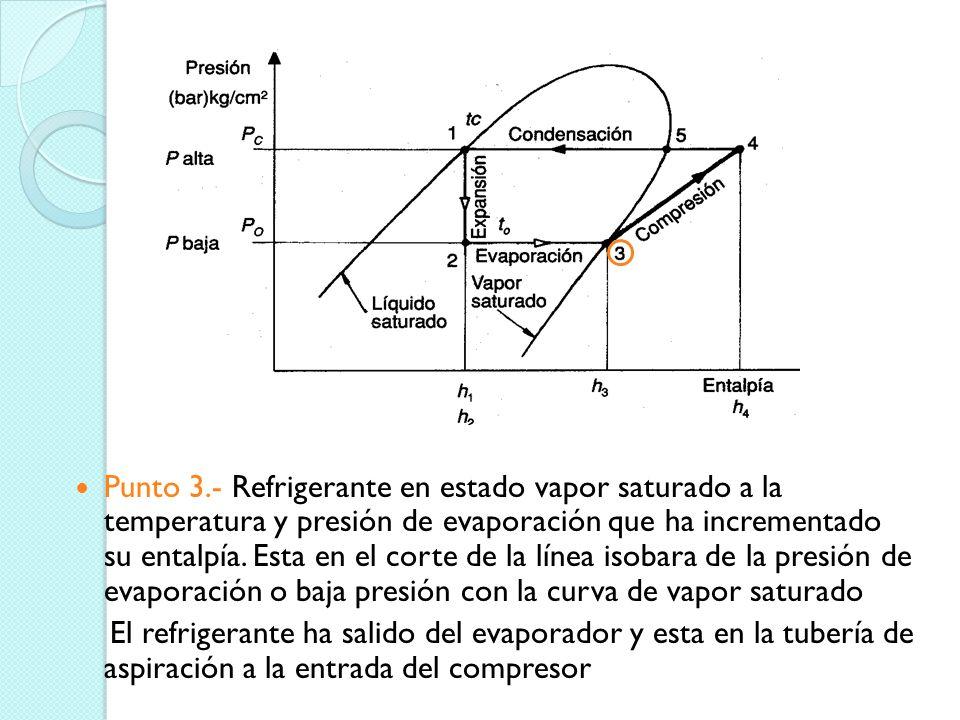 Evaporación, recta 2-3 transformación a presión constante en que la mezcla líquido – vapor hierve, se evapora por la bajada de presión que ha sufrido,