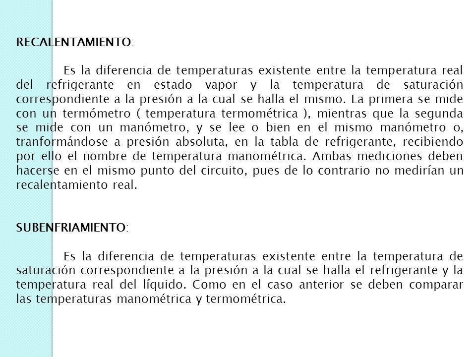 Punto 3.- Refrigerante en estado vapor saturado a la temperatura y presión de evaporación que ha incrementado su entalpía.