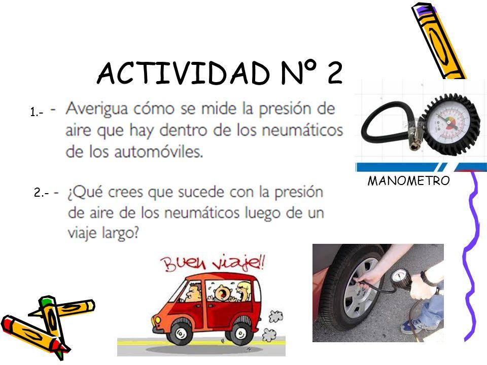 ACTIVIDAD Nº 2 1.- 2.- MANOMETRO