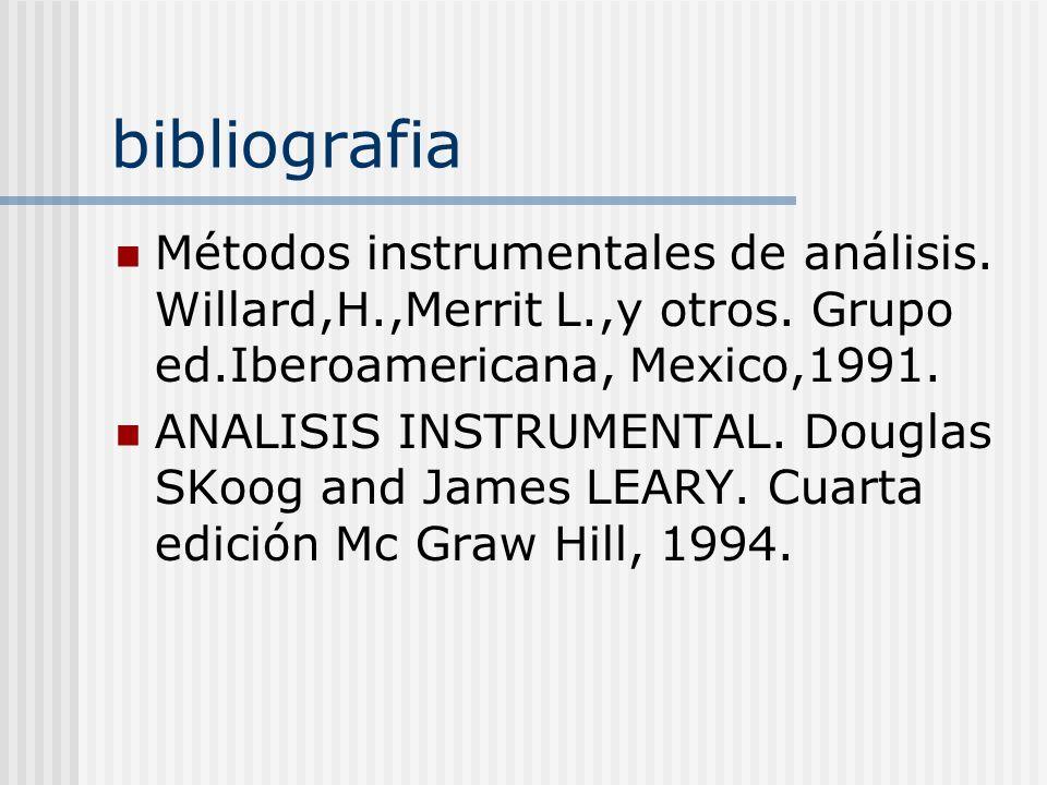 bibliografia Métodos instrumentales de análisis. Willard,H.,Merrit L.,y otros. Grupo ed.Iberoamericana, Mexico,1991. ANALISIS INSTRUMENTAL. Douglas SK