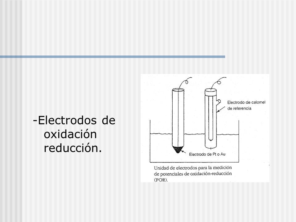 -Electrodos de oxidación reducción.