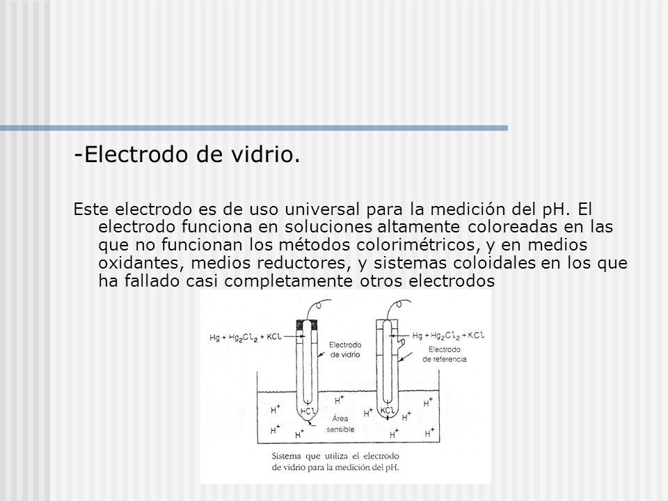-Electrodo de vidrio. Este electrodo es de uso universal para la medición del pH. El electrodo funciona en soluciones altamente coloreadas en las que