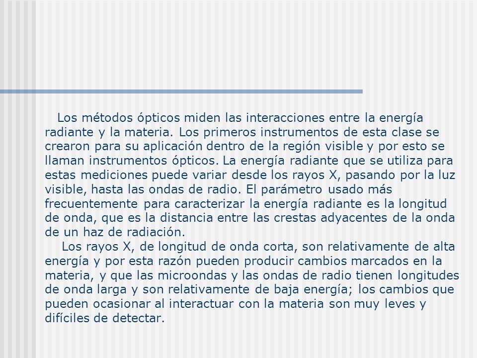 Los métodos ópticos miden las interacciones entre la energía radiante y la materia. Los primeros instrumentos de esta clase se crearon para su aplicac
