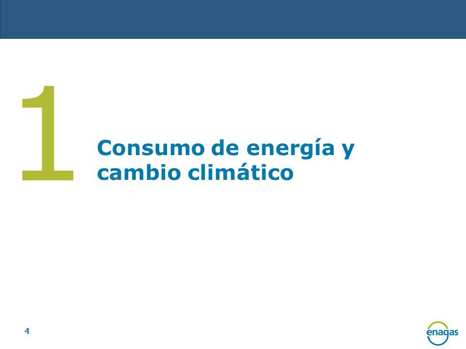 4 1 Consumo de energía y cambio climático