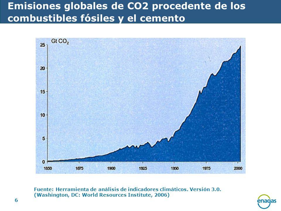6 Emisiones globales de CO2 procedente de los combustibles fósiles y el cemento Fuente: Herramienta de análisis de indicadores climáticos. Versión 3.0