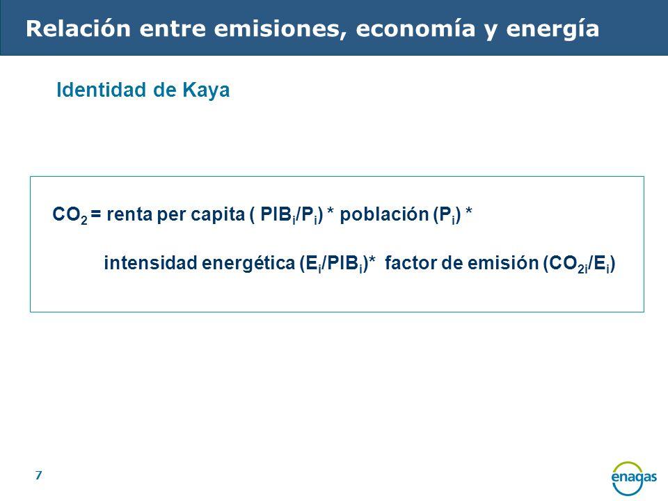 7 CO 2 = renta per capita ( PIB i /P i ) * población (P i ) * intensidad energética (E i /PIB i )* factor de emisión (CO 2i /E i ) Identidad de Kaya R