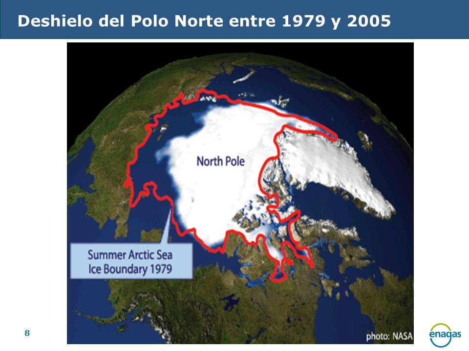 8 Deshielo del Polo Norte entre 1979 y 2005