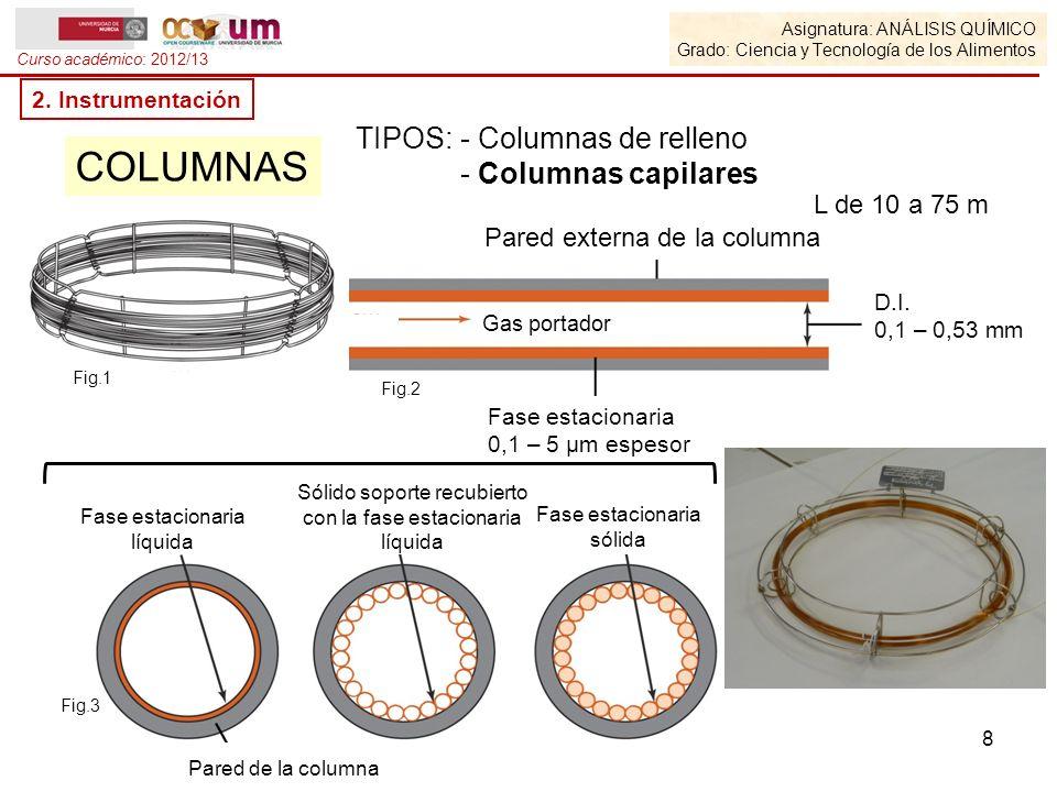 Asignatura: ANÁLISIS QUÍMICO Grado: Ciencia y Tecnología de los Alimentos Curso académico: 2012/13 2. Instrumentación COLUMNAS TIPOS: - Columnas de re