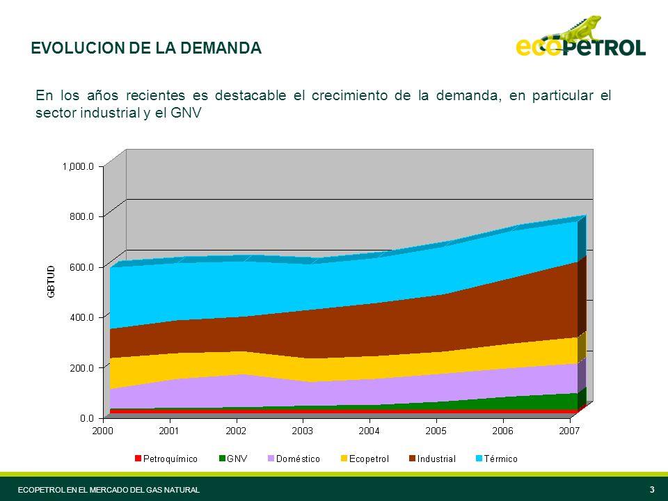ECOPETROL EN EL MERCADO DEL GAS NATURAL 3 EVOLUCION DE LA DEMANDA En los años recientes es destacable el crecimiento de la demanda, en particular el sector industrial y el GNV