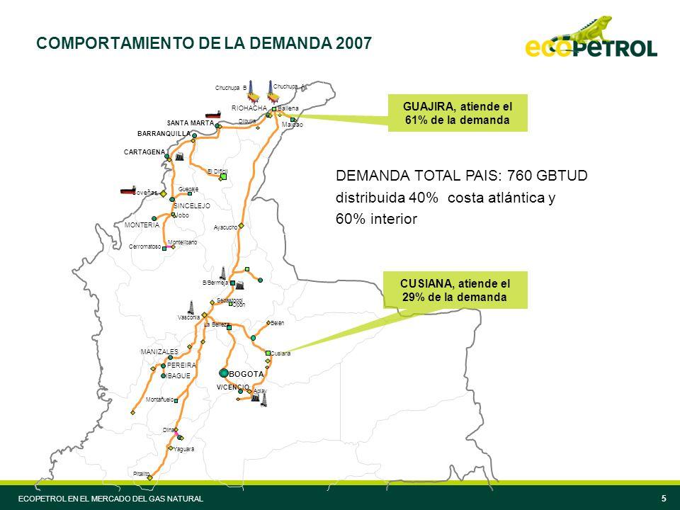 ECOPETROL EN EL MERCADO DEL GAS NATURAL 5 CUSIANA, atiende el 29% de la demanda GUAJIRA, atiende el 61% de la demanda COMPORTAMIENTO DE LA DEMANDA 2007 DEMANDA TOTAL PAIS: 760 GBTUD distribuida 40% costa atlántica y 60% interior