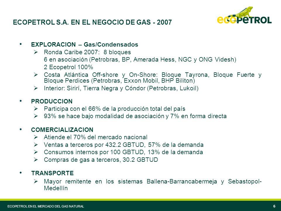 ECOPETROL EN EL MERCADO DEL GAS NATURAL 6 ECOPETROL S.A.