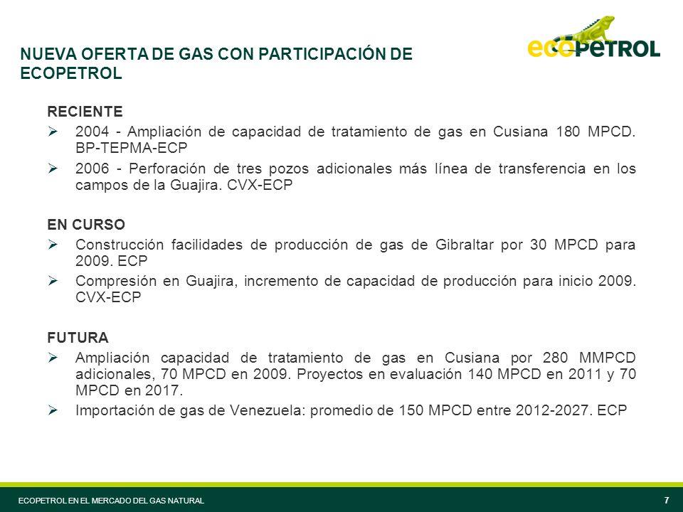 ECOPETROL EN EL MERCADO DEL GAS NATURAL 7 NUEVA OFERTA DE GAS CON PARTICIPACIÓN DE ECOPETROL RECIENTE 2004 - Ampliación de capacidad de tratamiento de gas en Cusiana 180 MPCD.