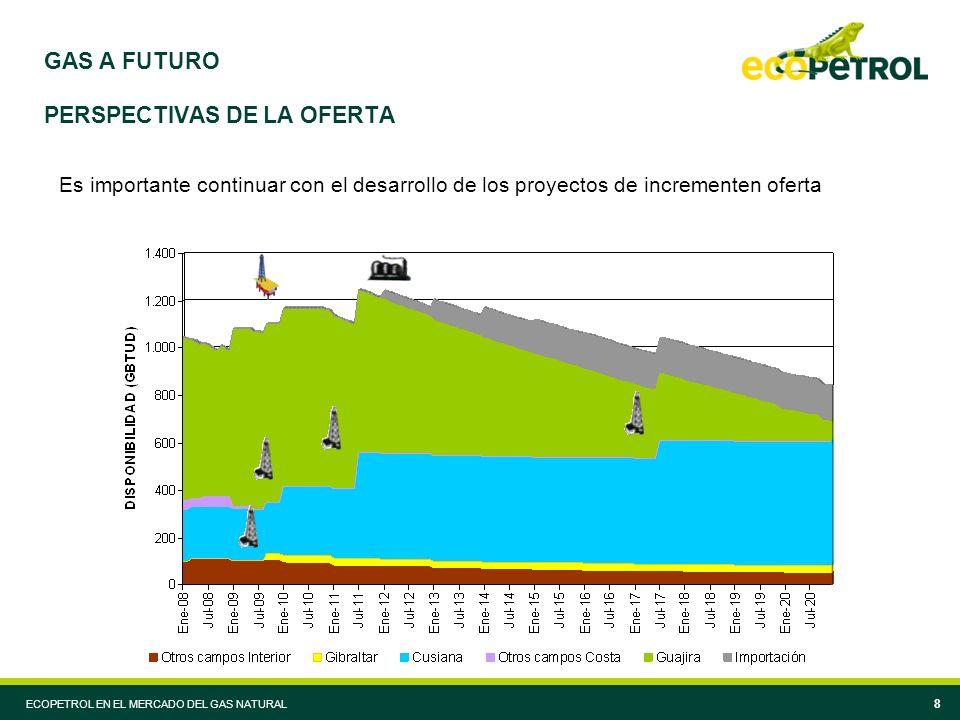 ECOPETROL EN EL MERCADO DEL GAS NATURAL 8 GAS A FUTURO PERSPECTIVAS DE LA OFERTA Es importante continuar con el desarrollo de los proyectos de incrementen oferta
