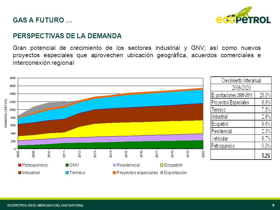 ECOPETROL EN EL MERCADO DEL GAS NATURAL 9 GAS A FUTURO … PERSPECTIVAS DE LA DEMANDA Gran potencial de crecimiento de los sectores industrial y GNV; así como nuevos proyectos especiales que aprovechen ubicación geográfica, acuerdos comerciales e interconexión regional