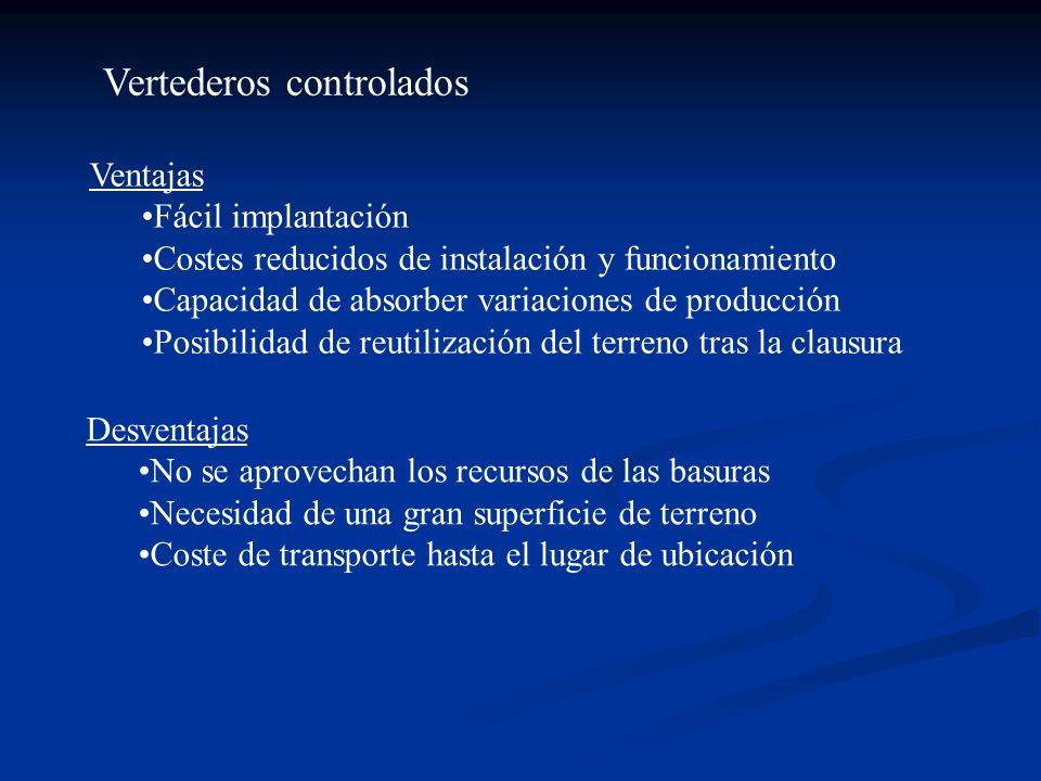 Vertederos controlados Ventajas Fácil implantación Costes reducidos de instalación y funcionamiento Capacidad de absorber variaciones de producción Po