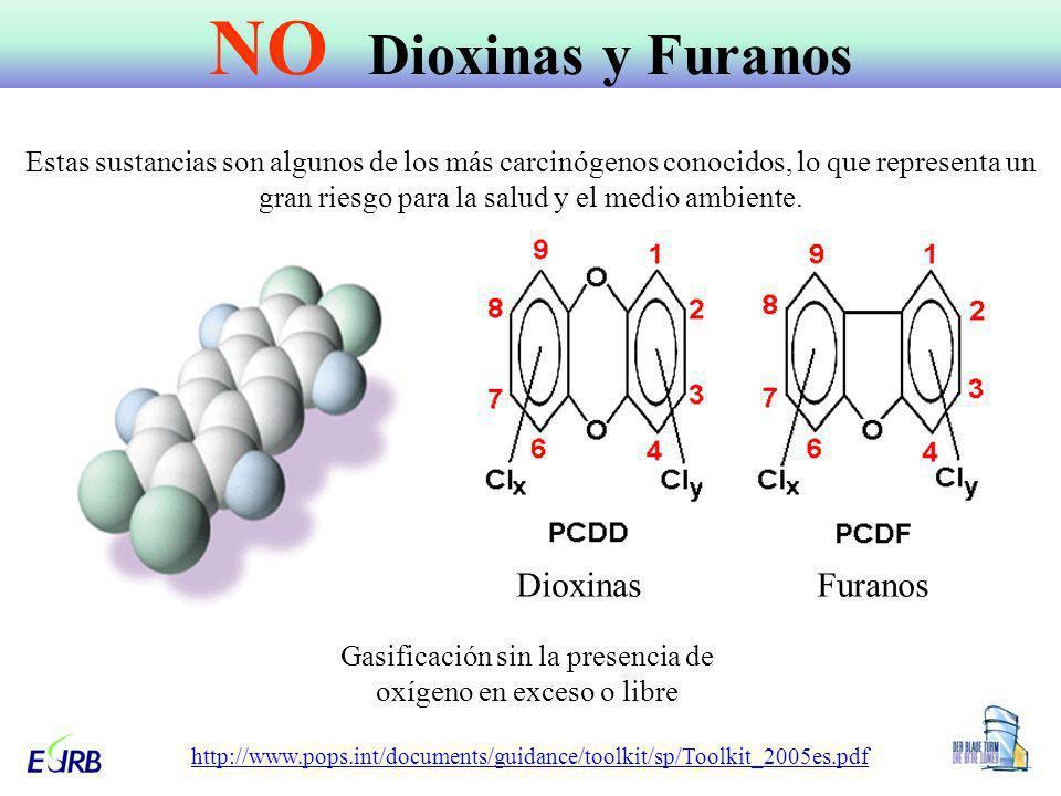 DioxinasFuranos NO Dioxinas y Furanos Estas sustancias son algunos de los más carcinógenos conocidos, lo que representa un gran riesgo para la salud y