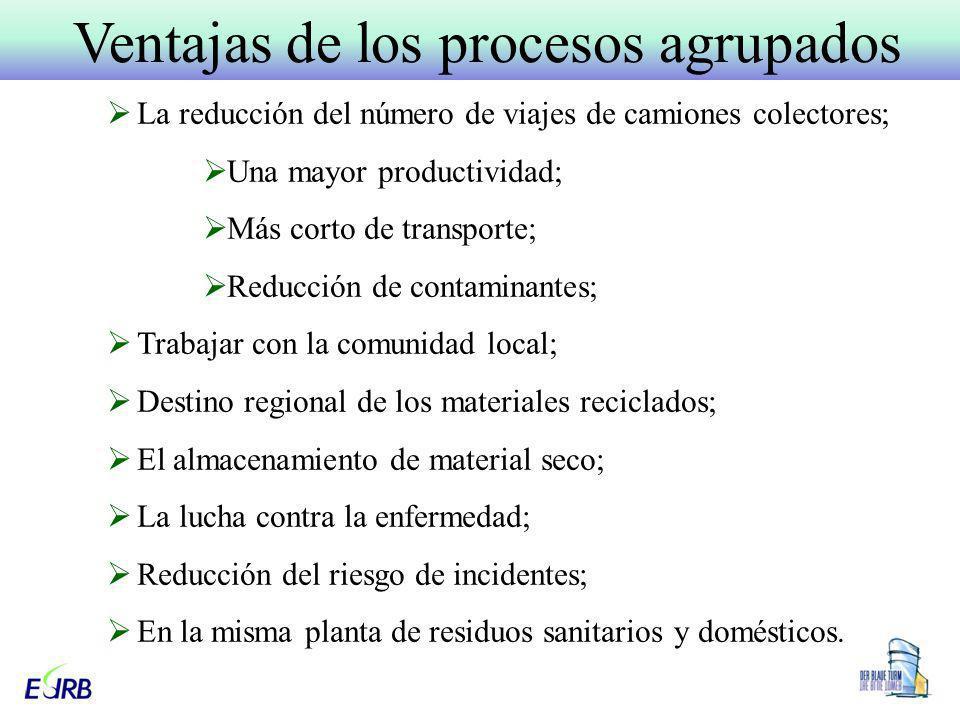 La reducción del número de viajes de camiones colectores; Una mayor productividad; Más corto de transporte; Reducción de contaminantes; Trabajar con l