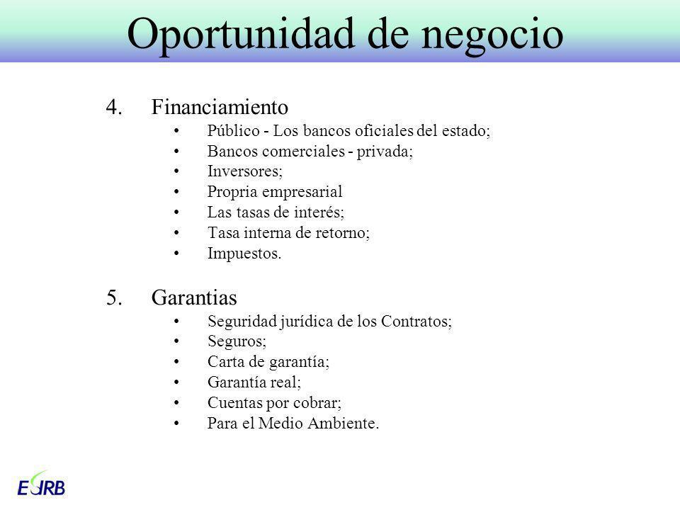 4.Financiamiento Público - Los bancos oficiales del estado; Bancos comerciales - privada; Inversores; Propria empresarial Las tasas de interés; Tasa i