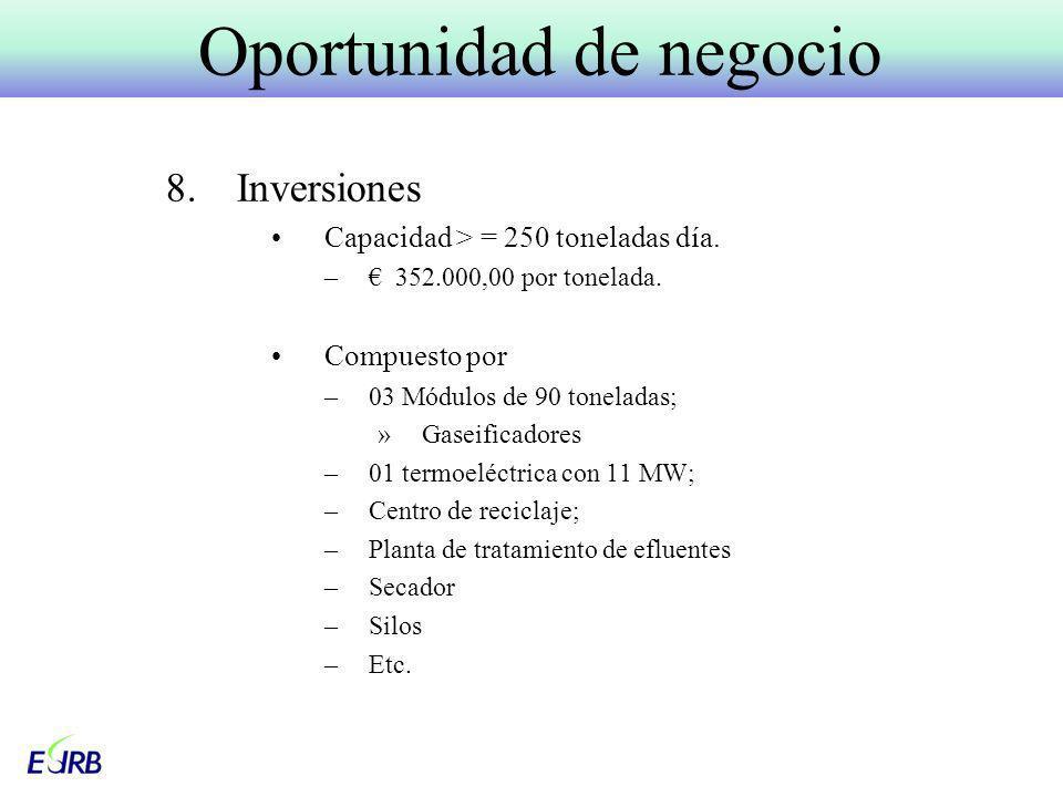 8.Inversiones Capacidad > = 250 toneladas día. – 352.000,00 por tonelada. Compuesto por –03 Módulos de 90 toneladas; »Gaseificadores –01 termoeléctric