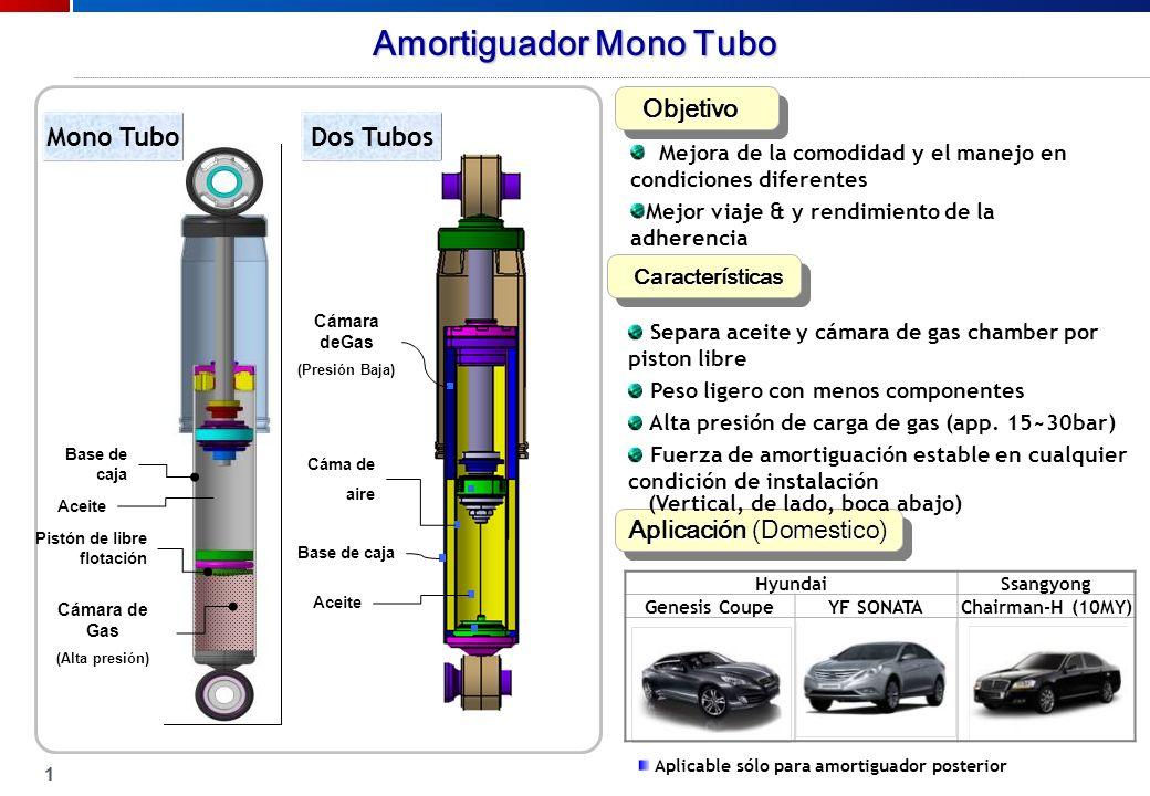 1 Amortiguador Mono Tubo Objetivo Objetivo Características Características Aplicación (Domestico) Mejora de la comodidad y el manejo en condiciones di