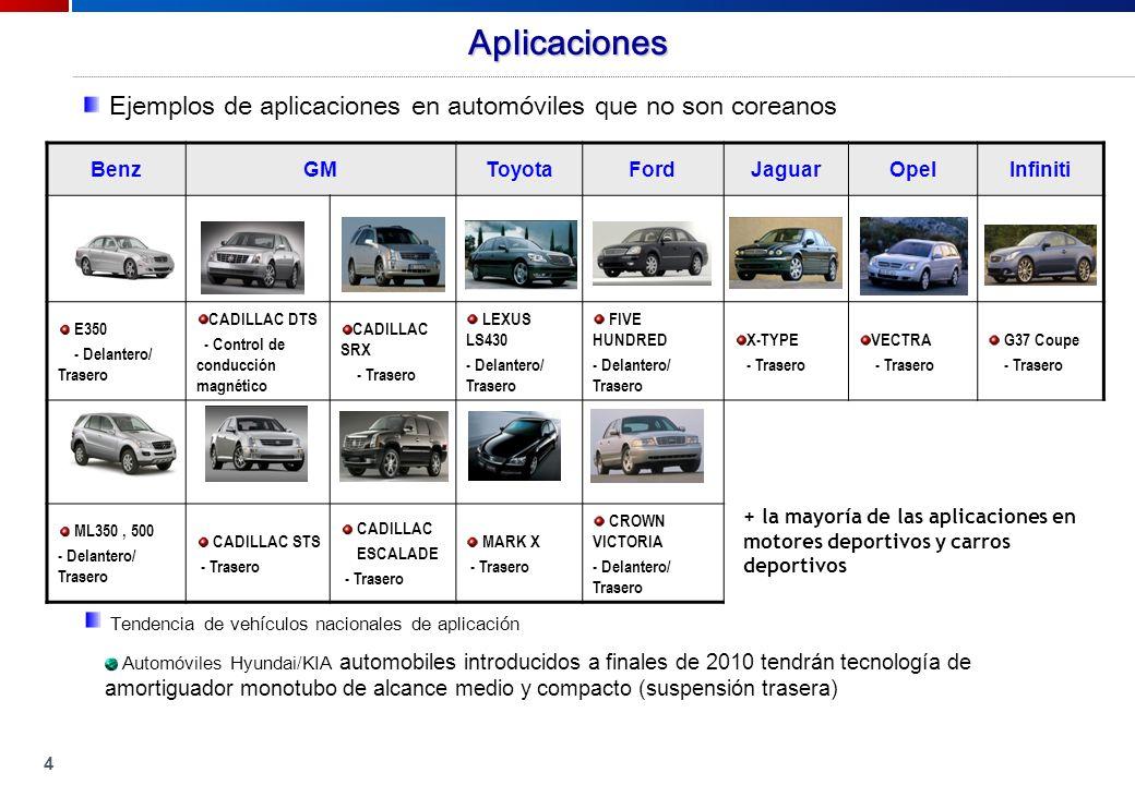 4 BenzGMToyotaFordJaguarOpelInfiniti E350 - Delantero/ Trasero CADILLAC DTS - Control de conducción magnético CADILLAC SRX - Trasero LEXUS LS430 - Del