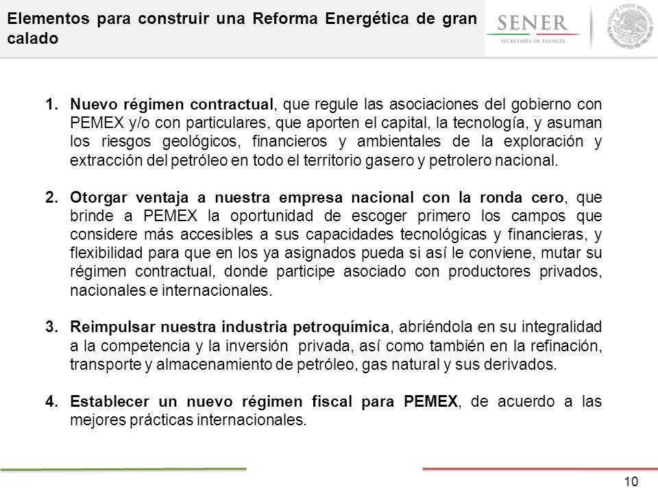 Elementos para construir una Reforma Energética de gran calado 1.Nuevo régimen contractual, que regule las asociaciones del gobierno con PEMEX y/o con