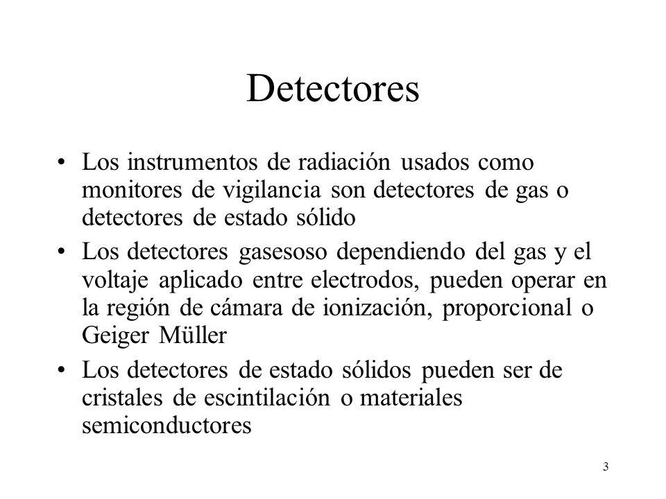 14 Detectores gaseosos Geiger Müller.