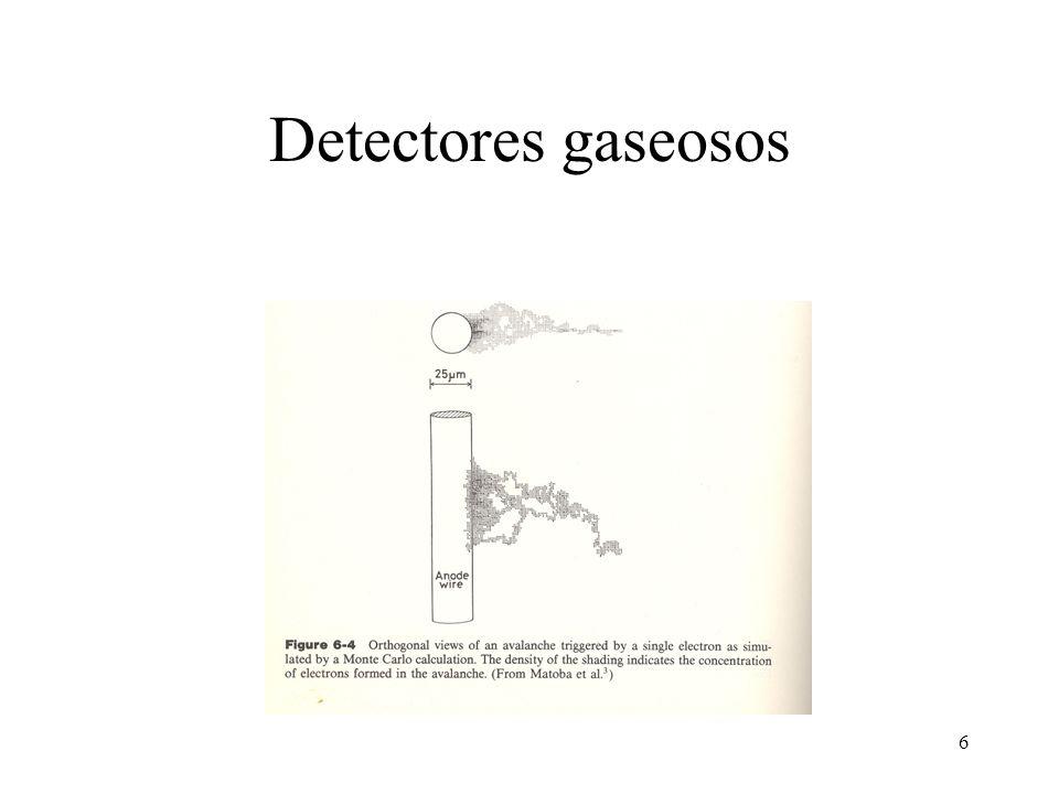 17 Detectores gaseosos