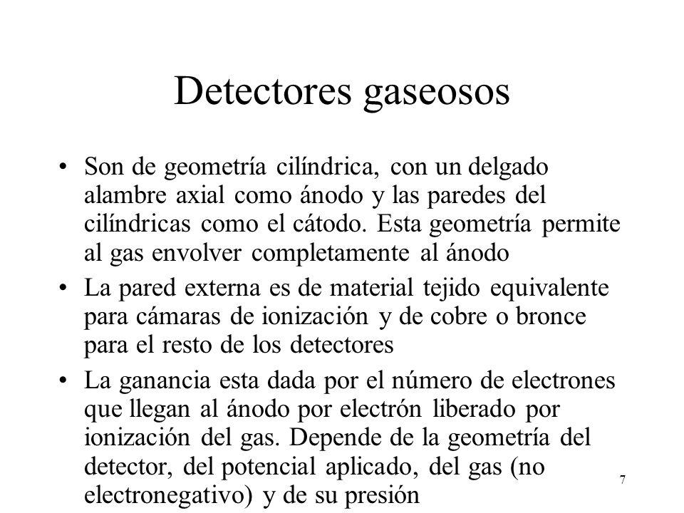 18 Detectores de centelleo Algunas sustancias transparentes, que incluyen sólidos, líquidos y gases pueden escintilar (emitir fashes de luz visible) como resultado con la acción de la radiación ionizante.