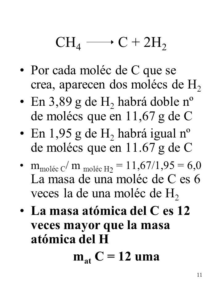 11 CH 4 C + 2H 2 Por cada moléc de C que se crea, aparecen dos molécs de H 2 En 3,89 g de H 2 habrá doble nº de molécs que en 11,67 g de C En 1,95 g d