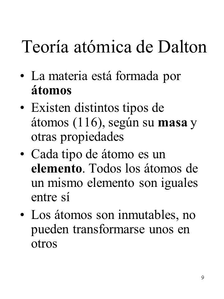 9 Teoría atómica de Dalton La materia está formada por átomos Existen distintos tipos de átomos (116), según su masa y otras propiedades Cada tipo de