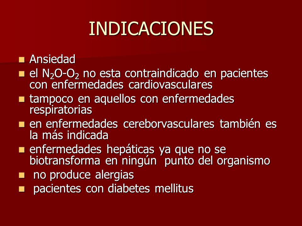 INDICACIONES Ansiedad Ansiedad el N 2 O-O 2 no esta contraindicado en pacientes con enfermedades cardiovasculares el N 2 O-O 2 no esta contraindicado