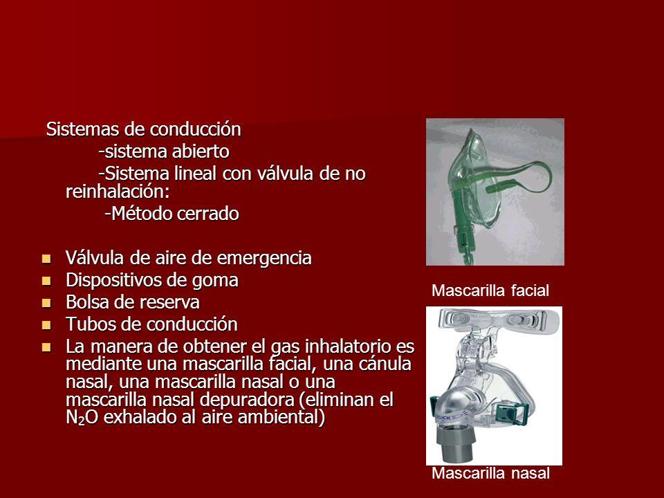 Sistemas de conducción Sistemas de conducción -sistema abierto -sistema abierto -Sistema lineal con válvula de no reinhalación: -Sistema lineal con vá